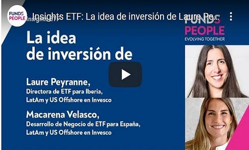 Invesco participa en Insights ETF